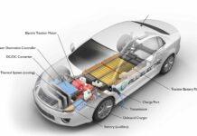 Vehiculele electrice